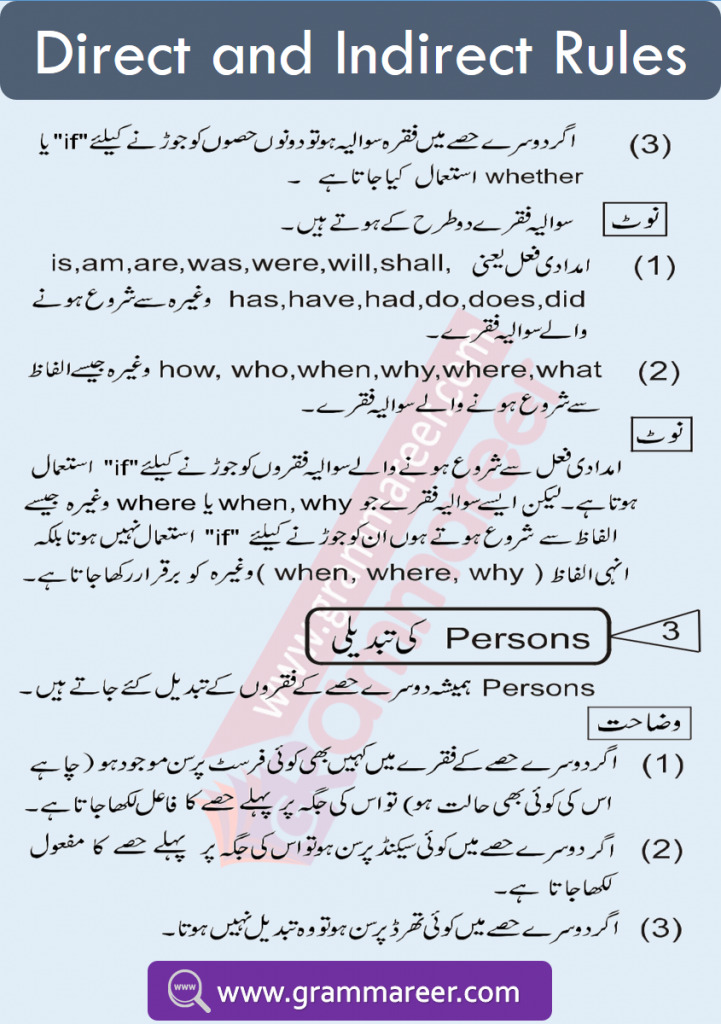 Direct indirect speech with Urdu download PDF