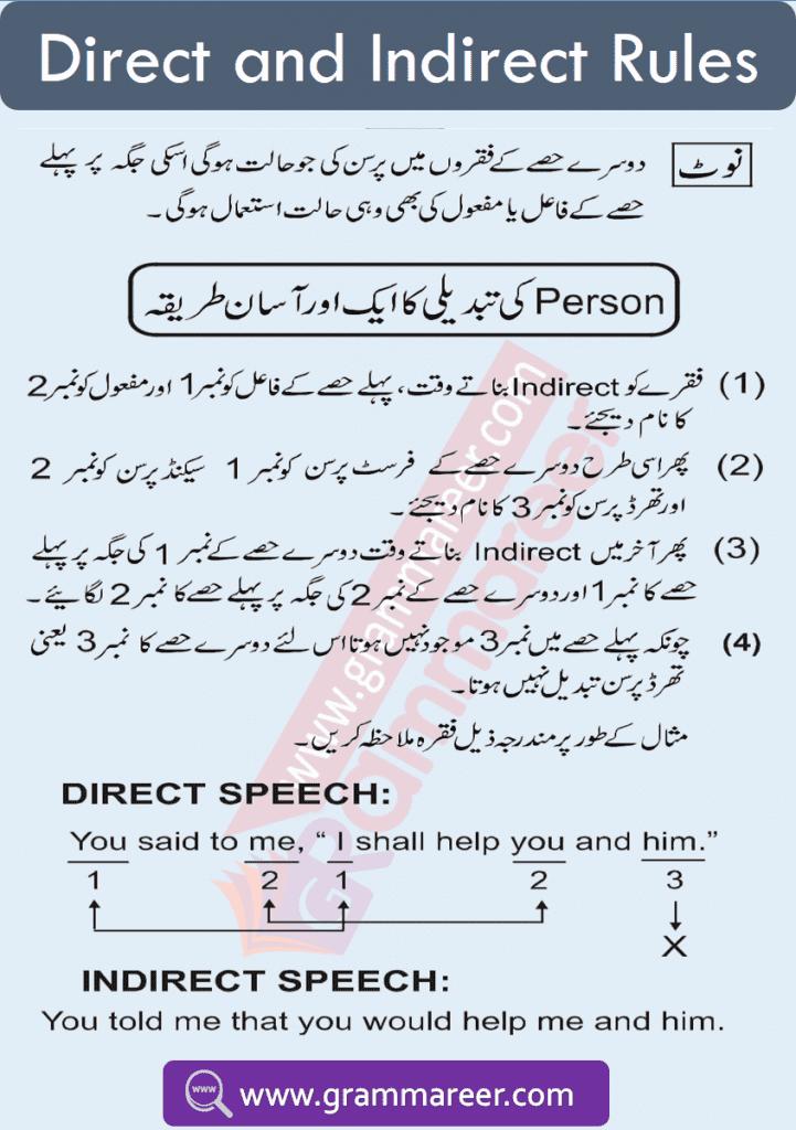 Direct indirect speech Book in Urdu PDF