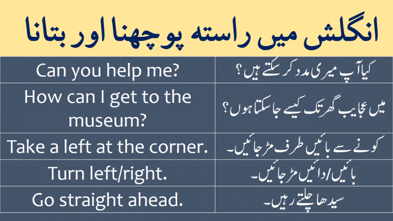 Sentences for Asking and Giving Directions in English with Urdu and Hindi Translation learn useful expressions and phrases for asking and giving directions with Urdu and Hindi translation for improving your English speaking skills.