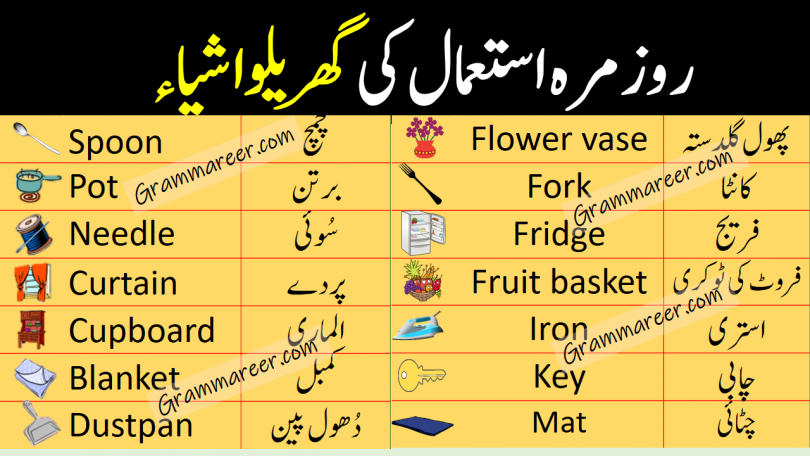 Common House Items Names and Vocabulary in Urdu learn commonly used household items names to enhance your English vocabulary and English speaking skills.