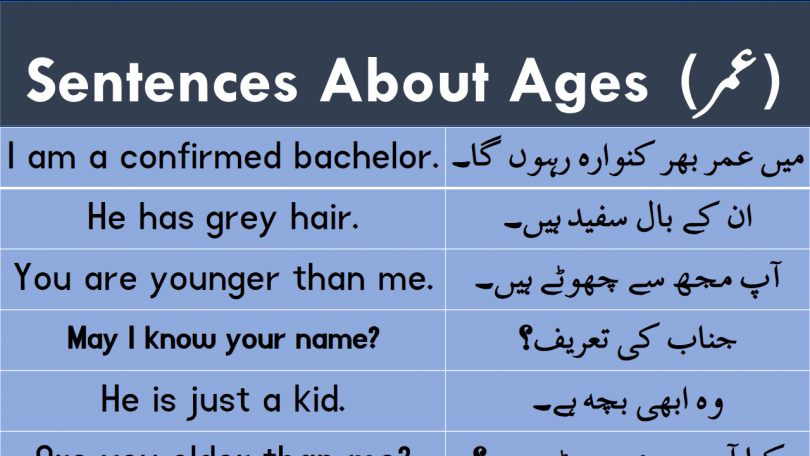 Sentences About Ages with Urdu or Hindi Translation learn English sentences for phases and life stages of a man with Urdu and Hindi translation for improving your English speaking skills.