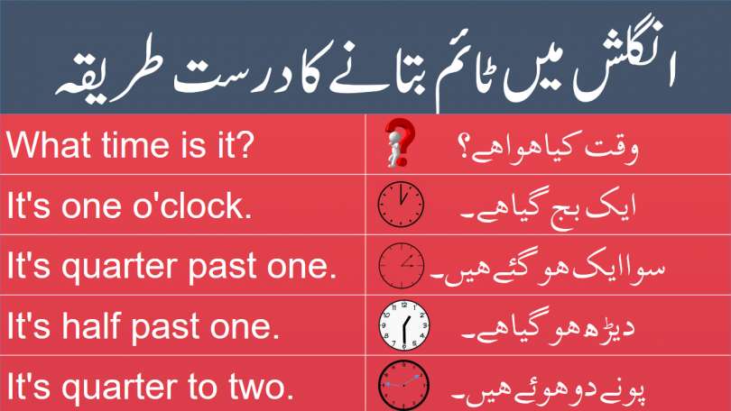 Telling the Time in English with Urdu and Hindi Translation learn how to tell time in the correct and accurate way in English with Hindi and Urdu translation for improving your English speaking skills.