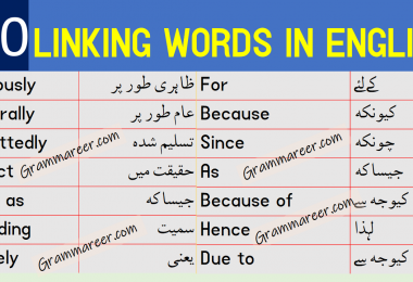 Linking Words List in English with Urdu Meanings learn connecting words in Urdu and Hindi also transition words in English or connectors in English with their Urdu and Hindi meanings for improving your English speaking skills.