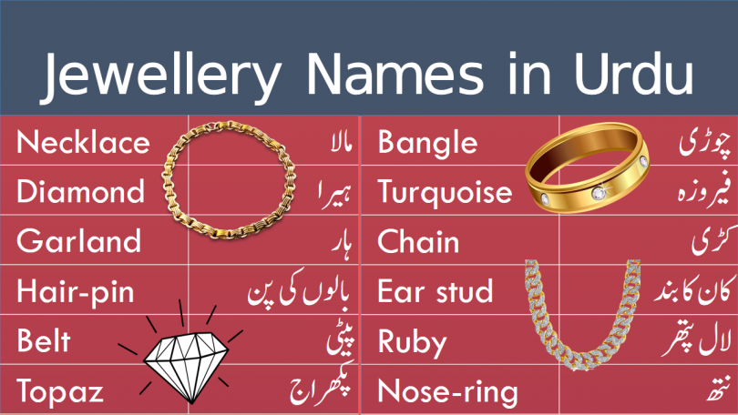 Jewellery Names in Urdu Ornaments and Jewels Words learn English vocabulary words about Ornaments and Jewels with their Urdu and Hindi Meanings.