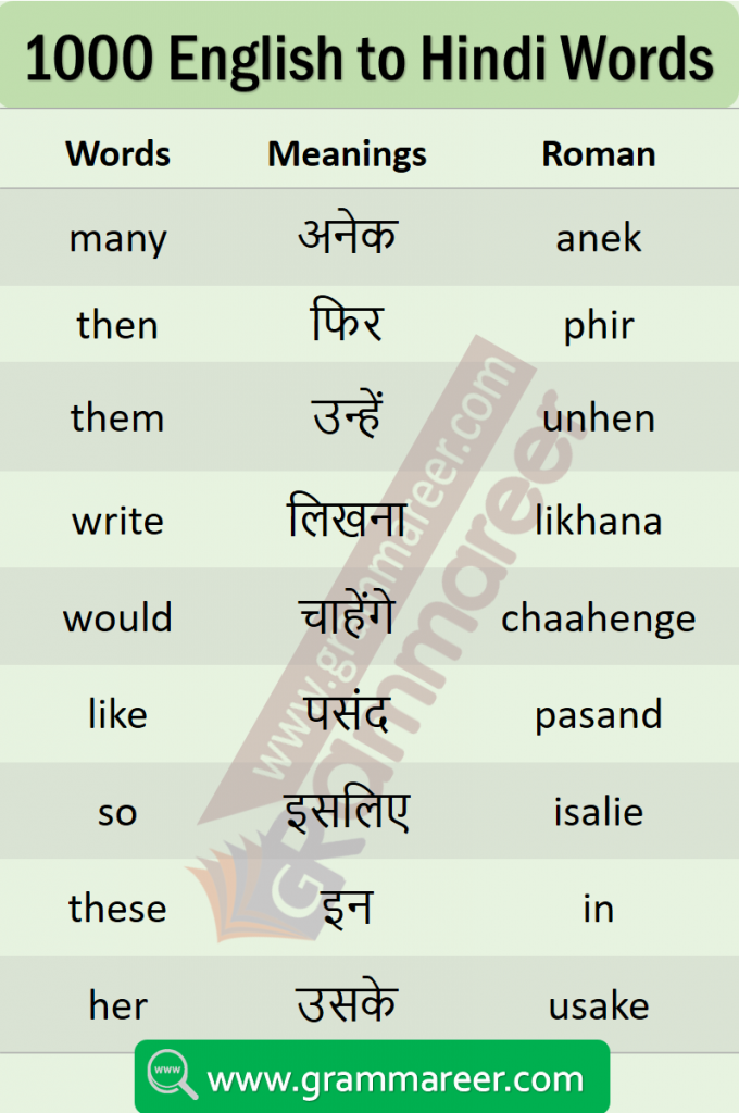 list of daily use English words with Hindi meaning PDF