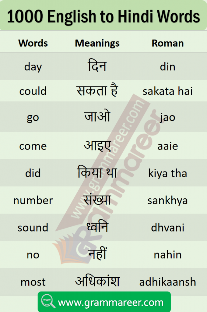 common English words used in daily life with Hindi meaning PDF