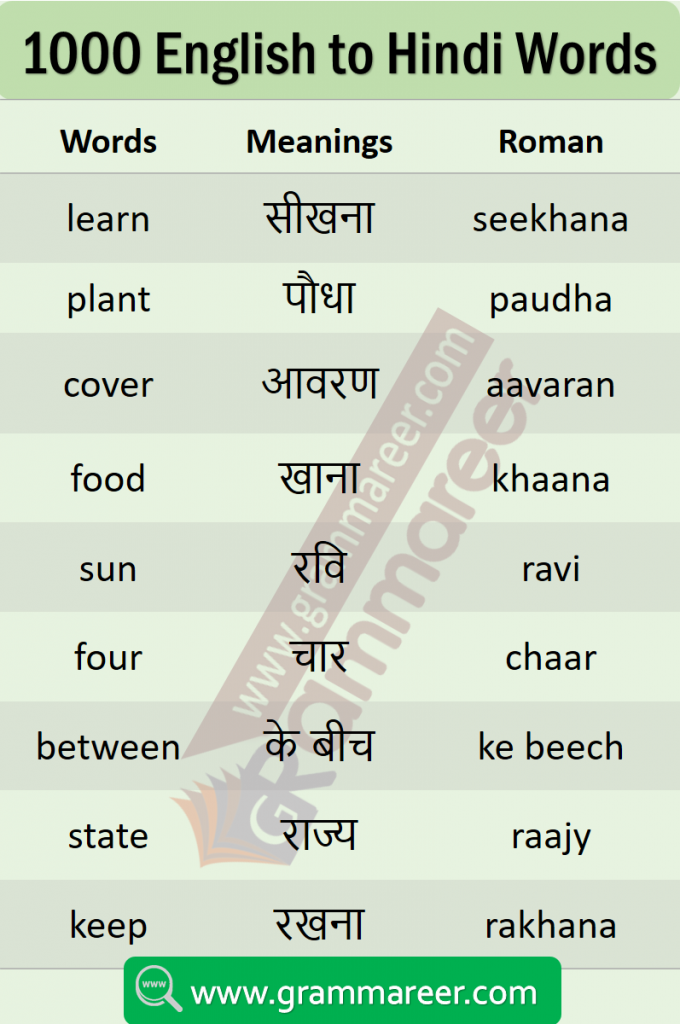vocabulary words in Hindi