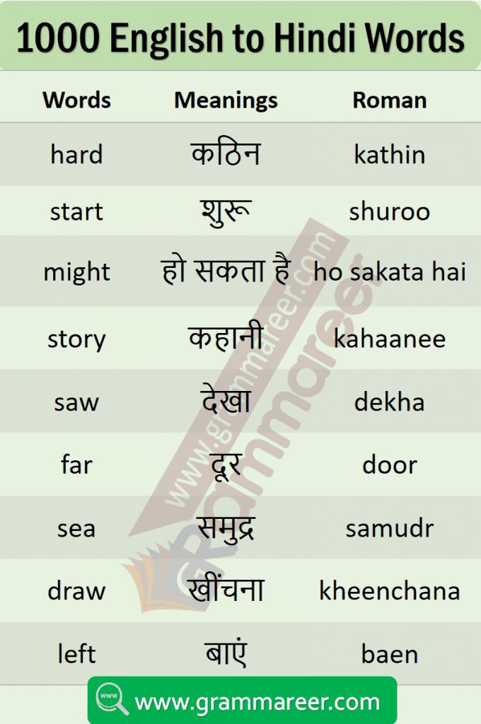 vocabulary Hindi to English