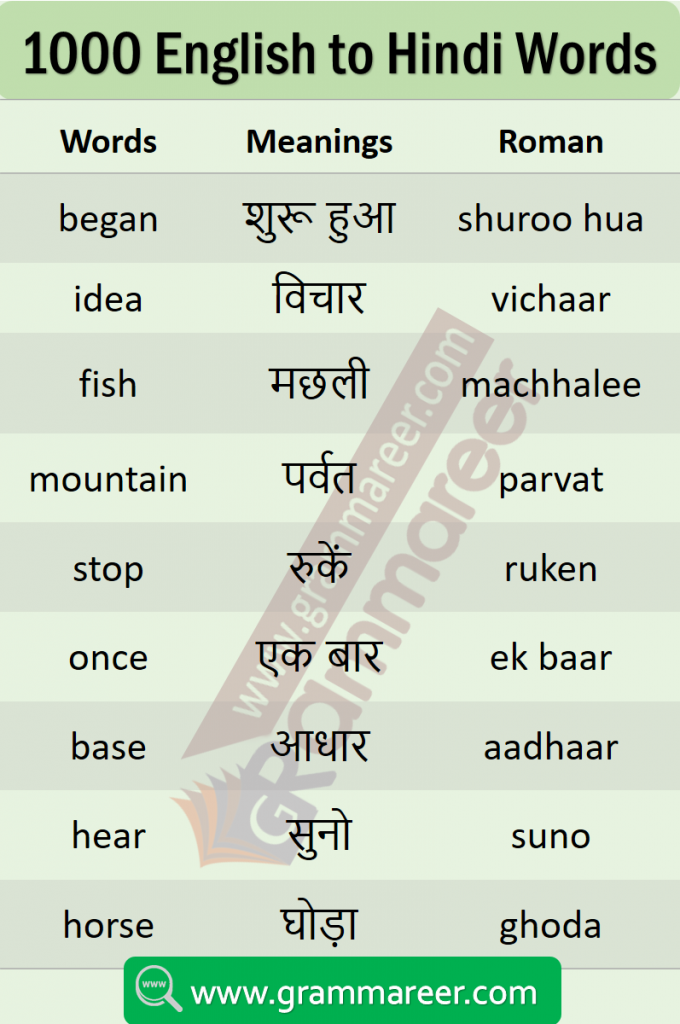 Hindi words for kids