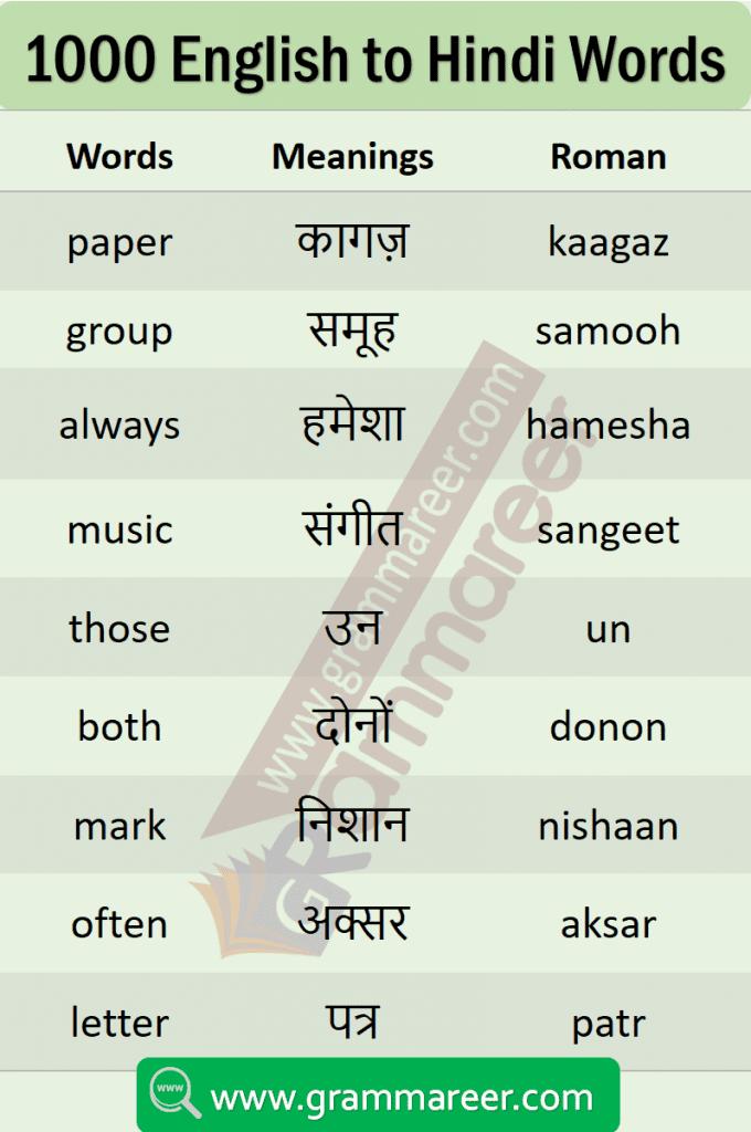 Hindi vocabulary PDF book Download