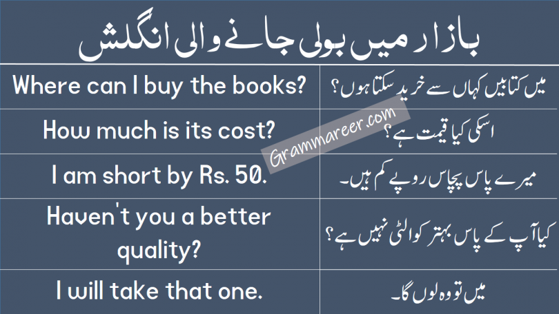 Sentences about Market (in the Bazaar) with Urdu and Hindi learn common used English sentences to talk in the market(bazaar) with Hindi and Urdu translation for improving your English speaking skills.