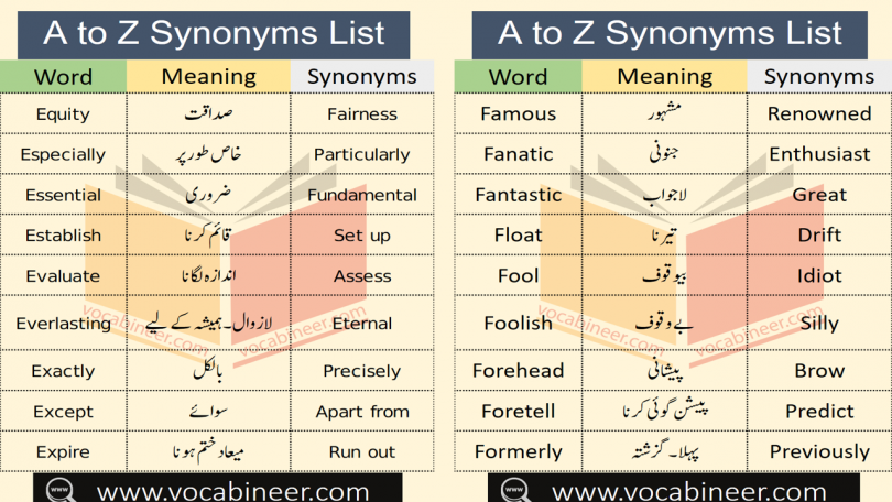 List of A to Z Synonyms Words in English