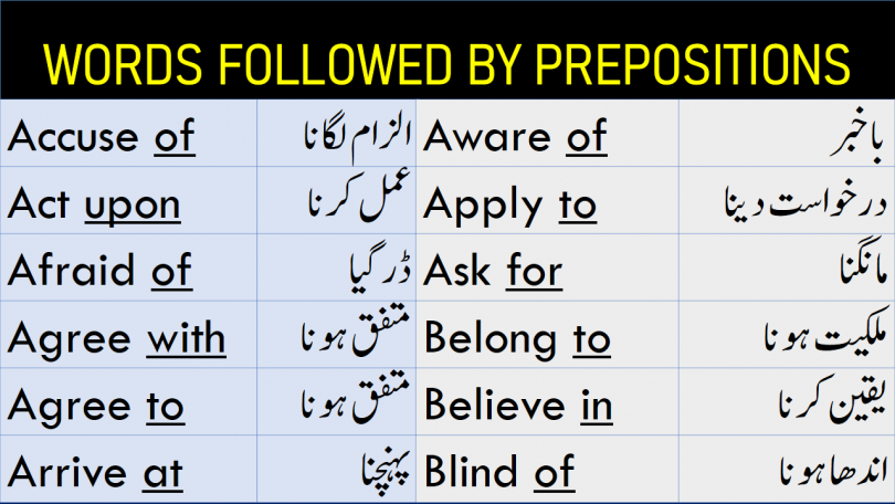 100 Words Followed by Appropriate Prepositions in Urdu for exams here is a list of prepositional phrase examples learn common English words followed by prepositions in Urdu and Hindi.