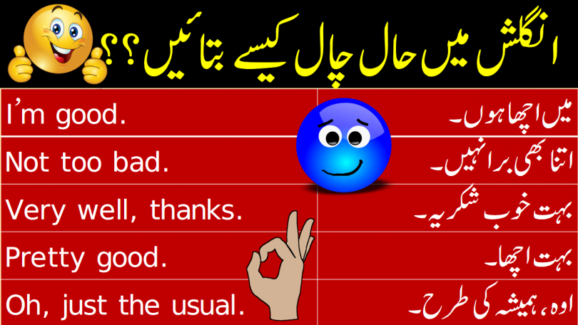 "How to Respond to HOW ARE YOU in English with Urdu learn different ways to say how you are in English when someone asks you ""How are you"" you have to answer this question"