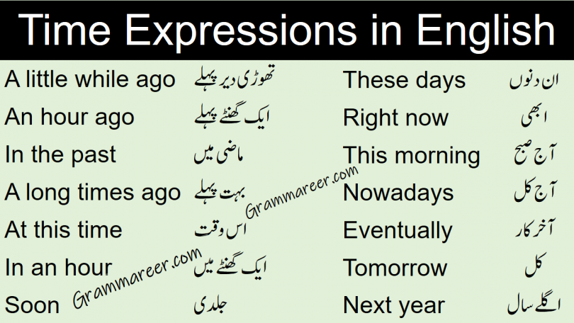 Time Expressions in English with Urdu Meanings learn time vocabulary and expressions for telling time moments in past tense, present tense and future tense with Urdu translation for improving your English speaking. These time expressions will help you to explain different types of time phases in English.