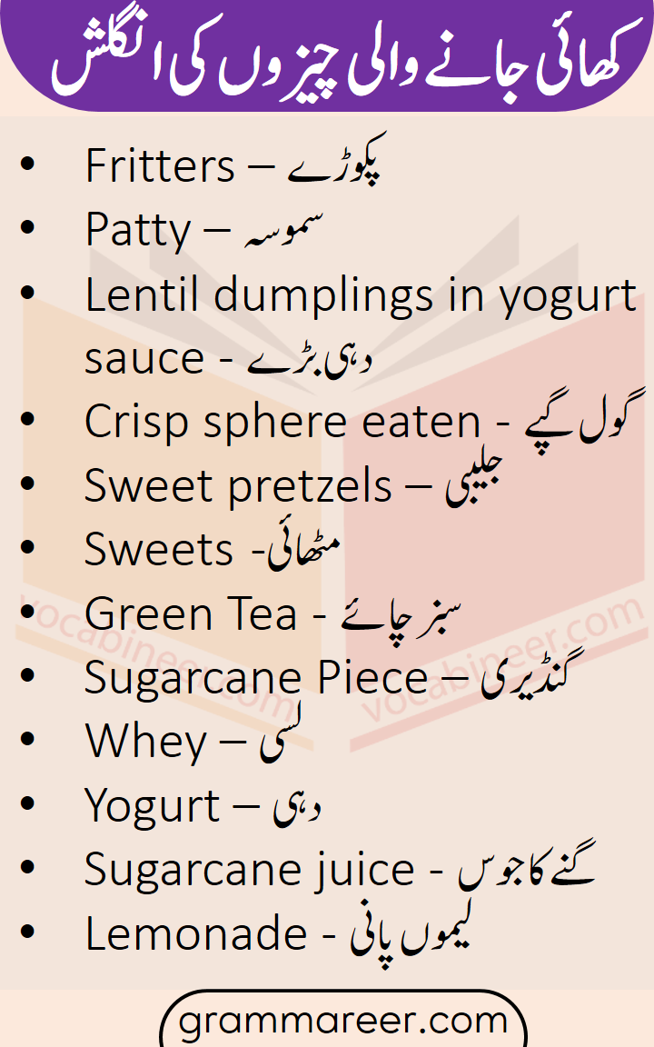 Name of Eatable Things / food vocabulary with Urdu Meanings