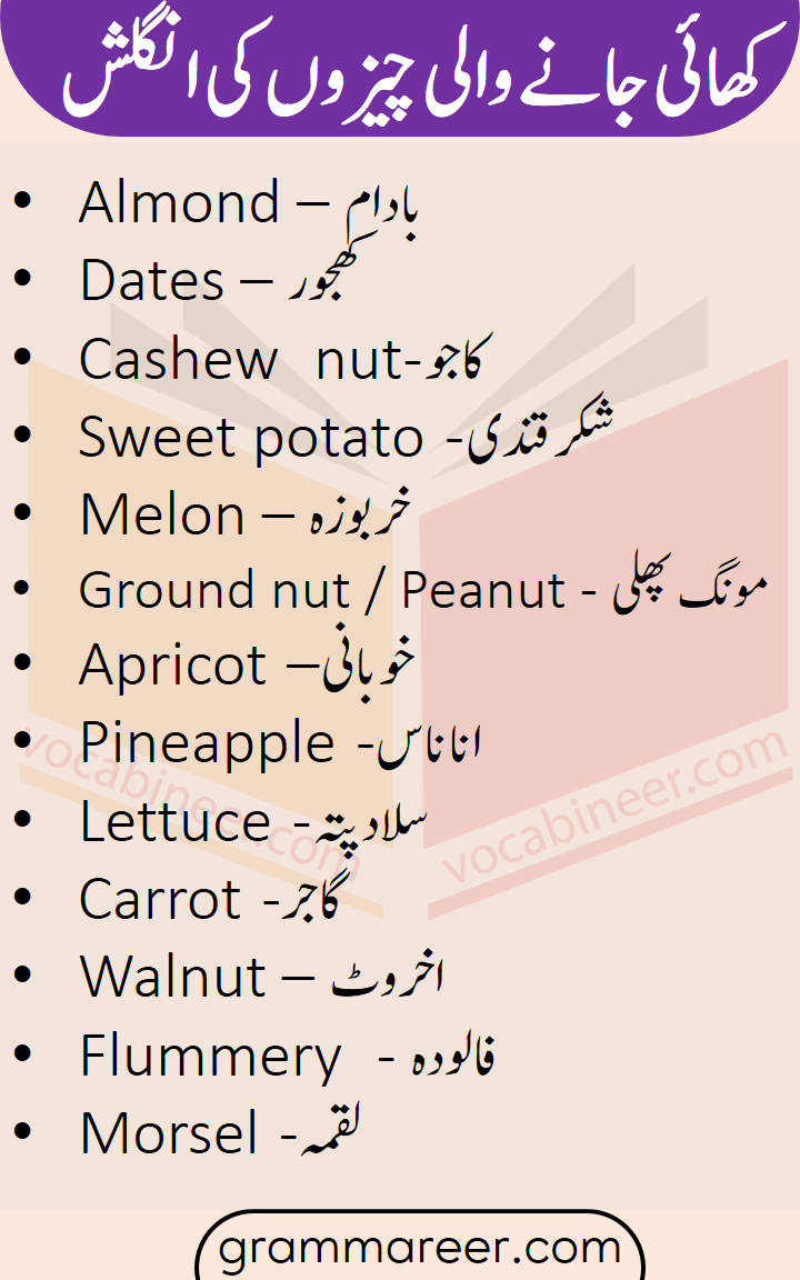 Food Vocabulary words with Urdu meanings English to Urdu vocabulary
