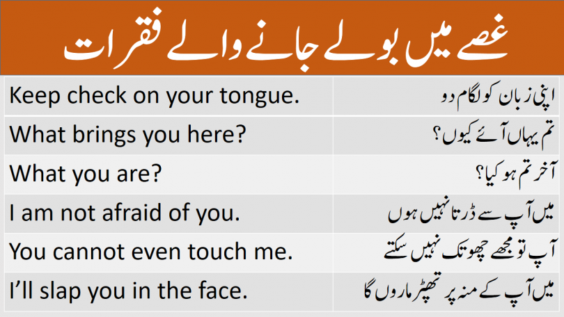 50 English Sentences to Use in Anger with Urdu Translation
