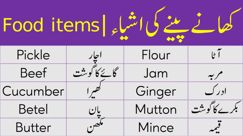 Name of Eatable Things with Urdu Meanings lean food vocabulary words that we eat and drink in our daily life with their Urdu meanings. These words can help you to improve your English vocabulary skills so that you can use these words easily in English.