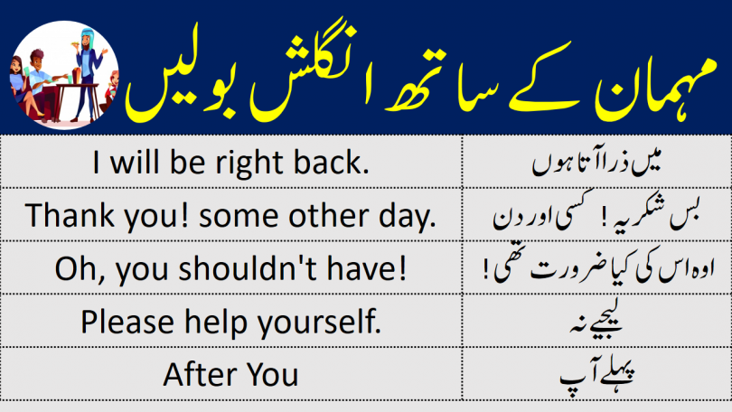 English Sentences to Speak English with Guest in Urdu