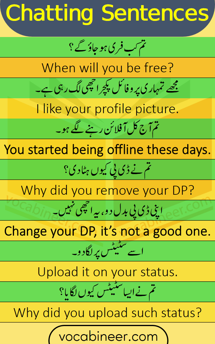 Chatting English sentences for facebook and whatsapp for daily use with Urdu and Hindi