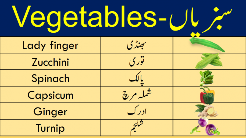 Vegetable Names in Urdu with Pictures | Vegetable Vocabulary