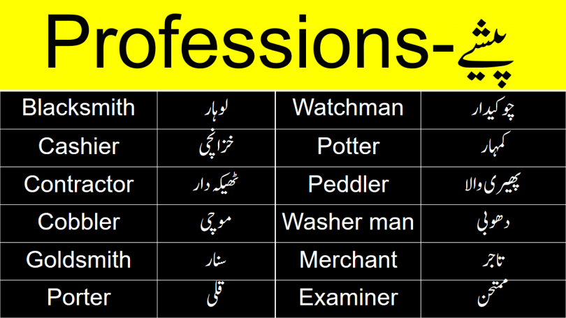Professions Vocabulary Words List in English and Urdu, Occupations list in Urdu, Occupations vocabulary words in Urdu