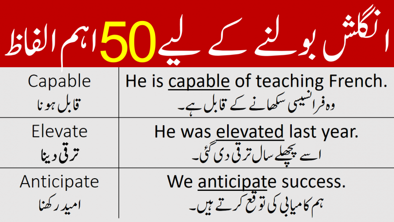 English Words Meaning in Urdu with Sentences
