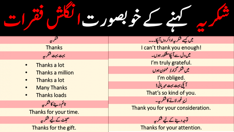 English Sentences in Urdu to Say THANKS