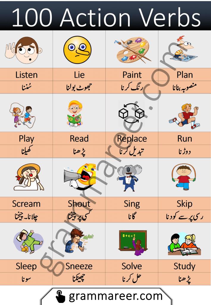 100 Action Verbs List in English and Urdu Download PDF, action verbs list in Urdu, action words with Urdu meanings, list of action verbs in English and Urdu