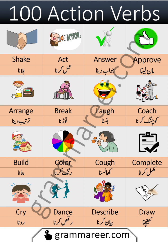 Common action verbs with Urdu meanings and pictures