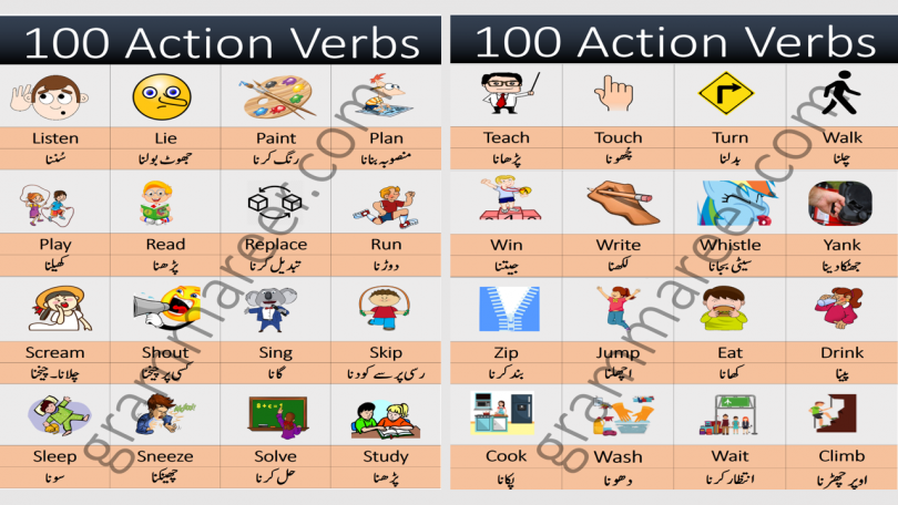 100 action verbs with Urdu meanings and pictures