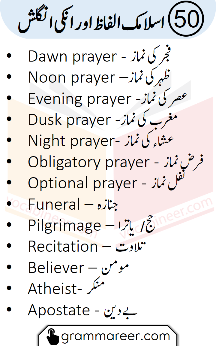 Islamic Vocabulary words with Urdu meanings, English vocabulary words about islam with Urdu and Hindi meanings