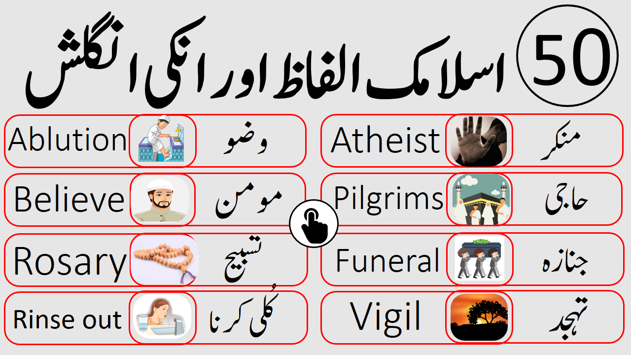 Fastest Glossary Meaning In Urdu