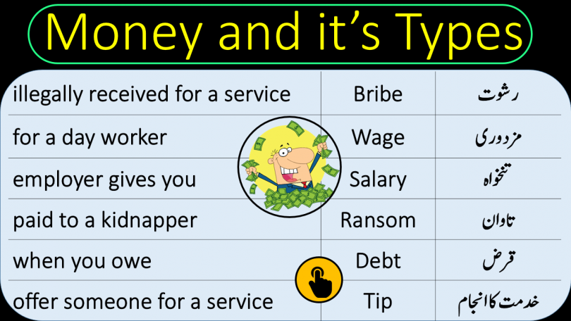 Common Types of Money in English with Urdu Meanings