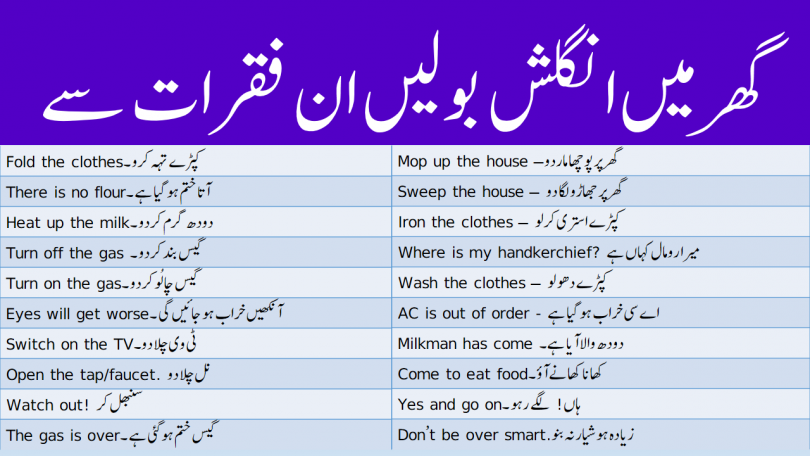 Daily Use English Sentences to Speak English at Home with Urdu