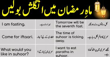 Daily Use English Sentences to Speak English in Ramadan